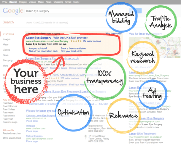 How Google AdWords Can Help Local Businesses
