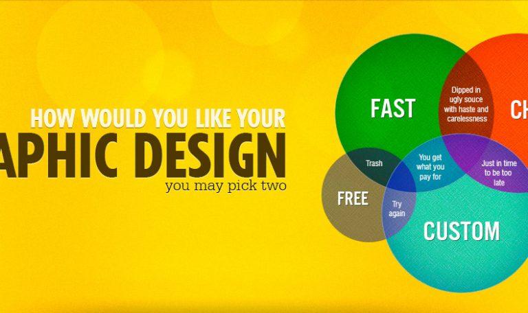 Graphic Design Company in Bathinda