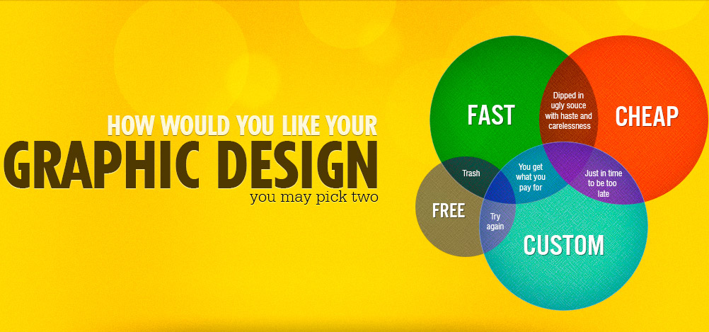 Graphic Design Company in Bathinda