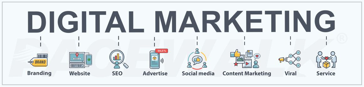 Digital-Marketing-Company-in-mohali